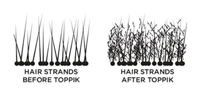 How Toppik clings to the hair strands
