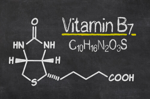 The chemical formula of biotin